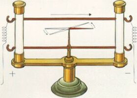 Ørsted proved that electric current sets up a magnetic field