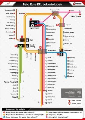 Peta Rute Loopline